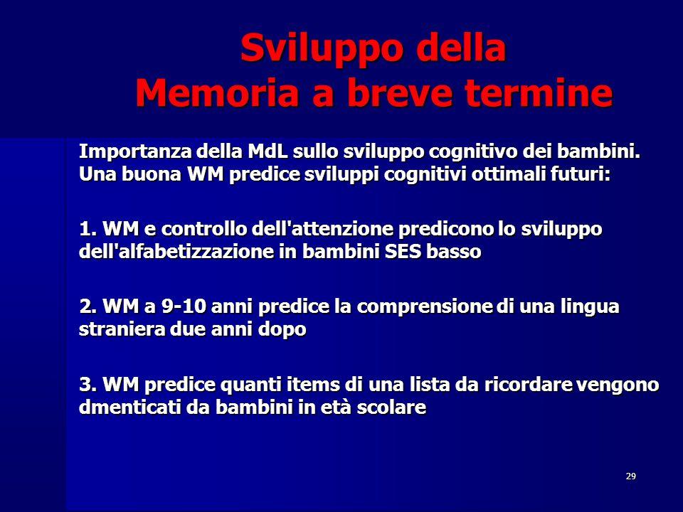 Sviluppo della Memoria a breve termine