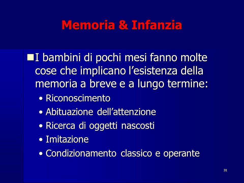Memoria & Infanzia I bambini di pochi mesi fanno molte cose che implicano l'esistenza della memoria a breve e a lungo termine: