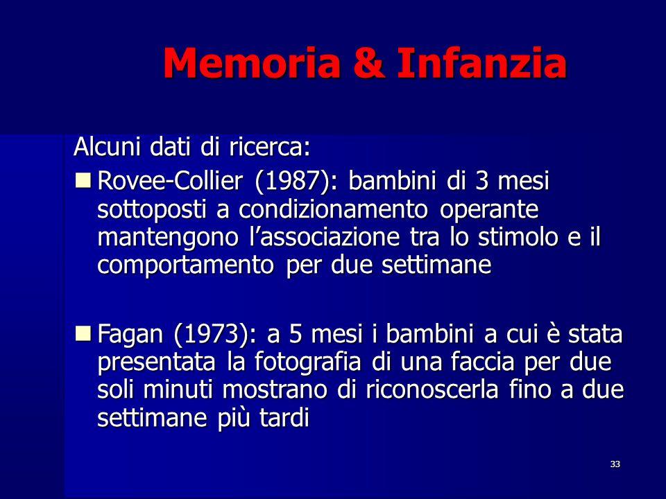 Memoria & Infanzia Alcuni dati di ricerca: