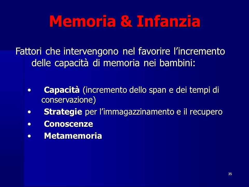 Memoria & Infanzia Fattori che intervengono nel favorire l'incremento delle capacità di memoria nei bambini:
