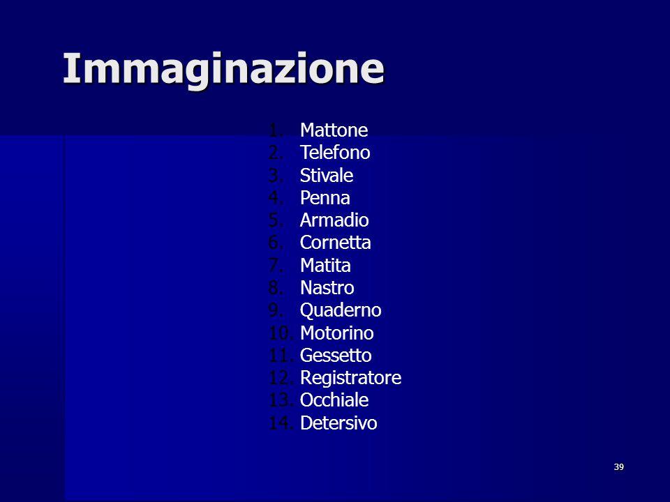 Immaginazione Mattone Telefono Stivale Penna Armadio Cornetta Matita