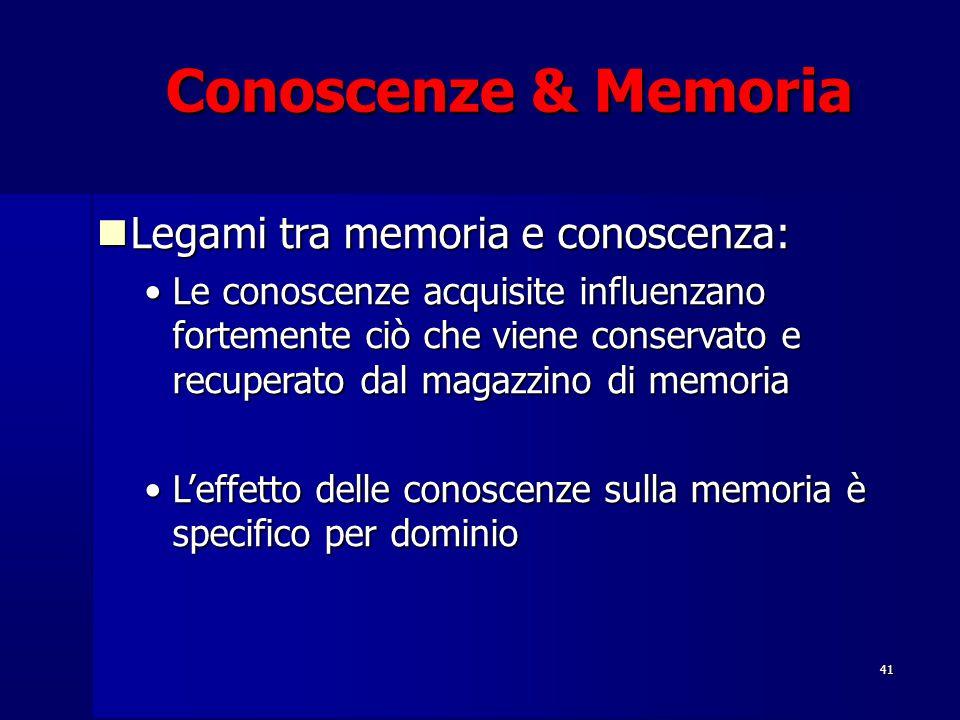 Conoscenze & Memoria Legami tra memoria e conoscenza: