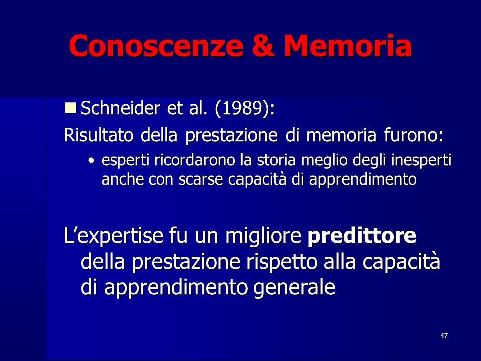 Conoscenze & Memoria Schneider et al. (1989): Risultato della prestazione di memoria furono: