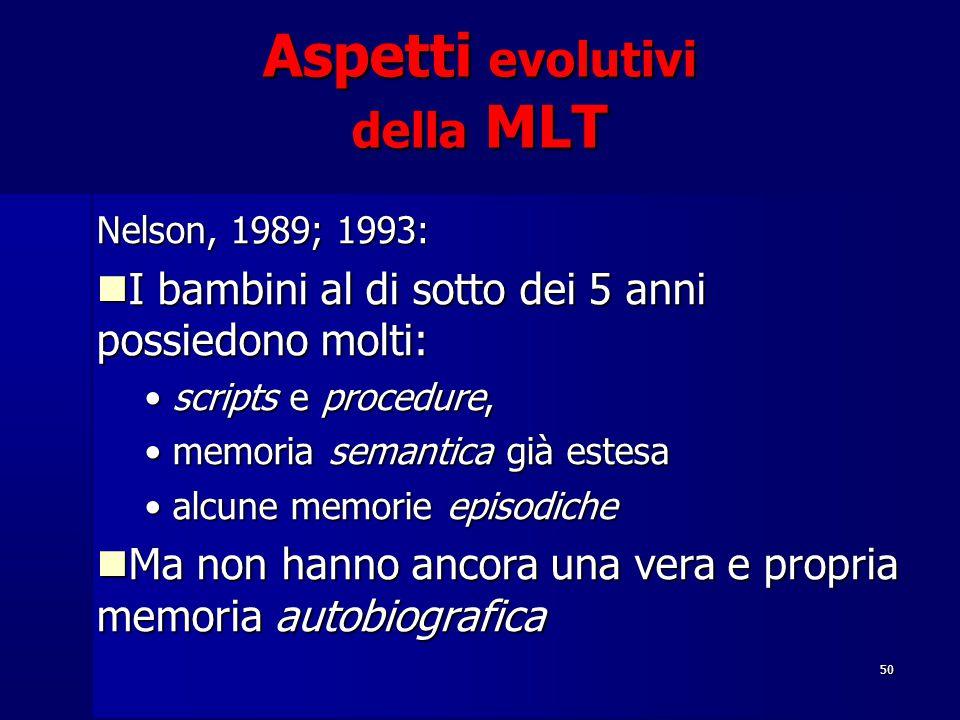 Aspetti evolutivi della MLT