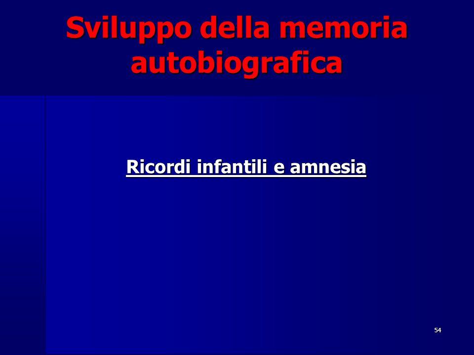 Sviluppo della memoria autobiografica Ricordi infantili e amnesia