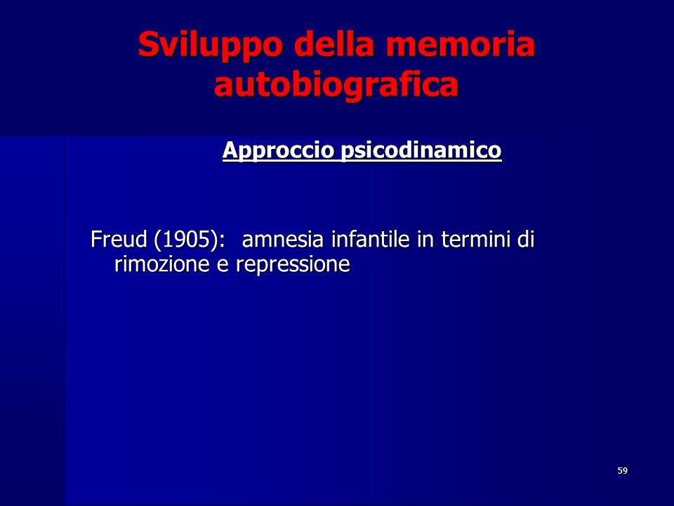 Sviluppo della memoria autobiografica Approccio psicodinamico