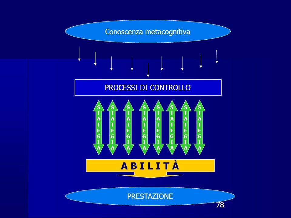 Conoscenza metacognitiva