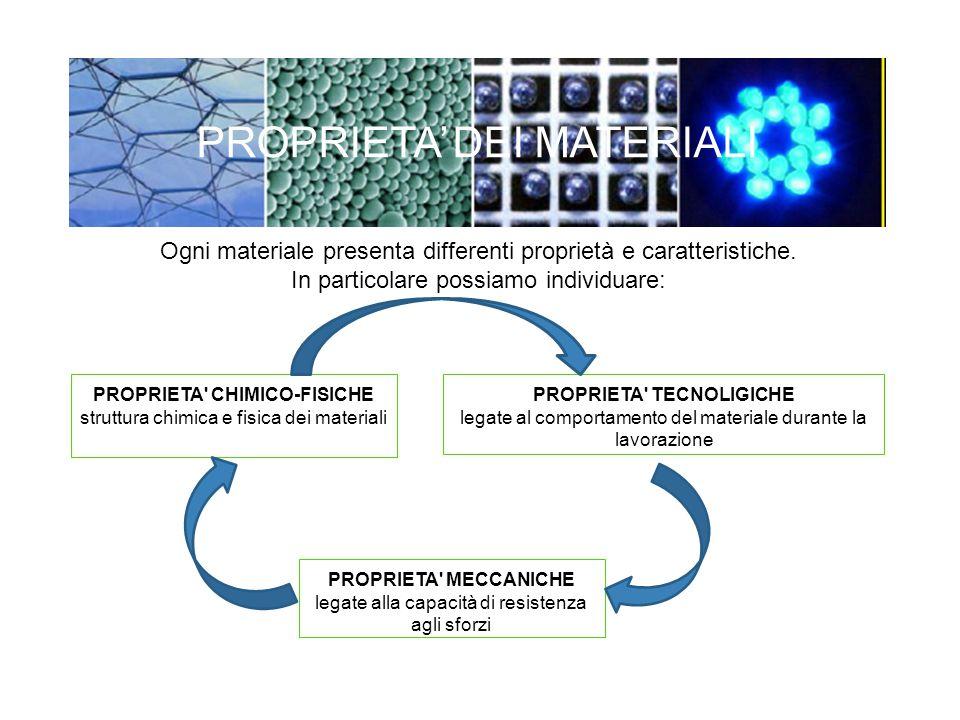 PROPRIETA CHIMICO-FISICHE PROPRIETA TECNOLIGICHE