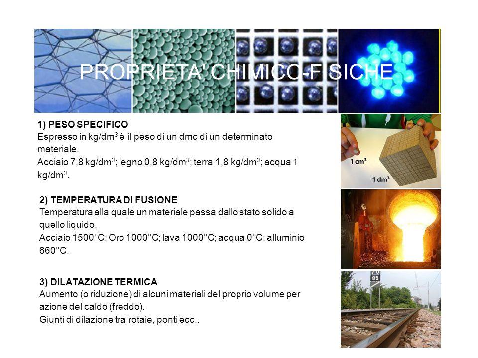 PROPRIETA CHIMICO-FISICHE