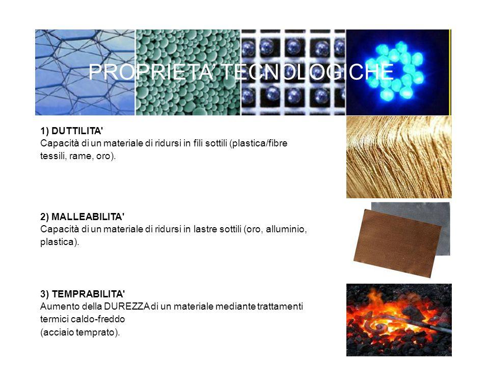 PROPRIETA' TECNOLOGICHE
