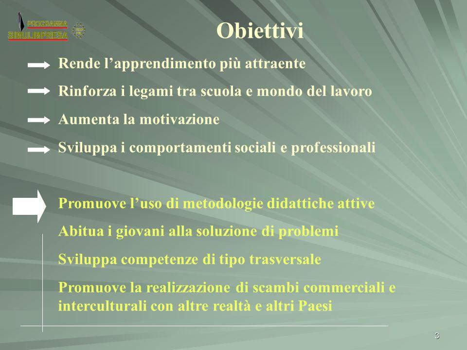 Obiettivi Rende l'apprendimento più attraente