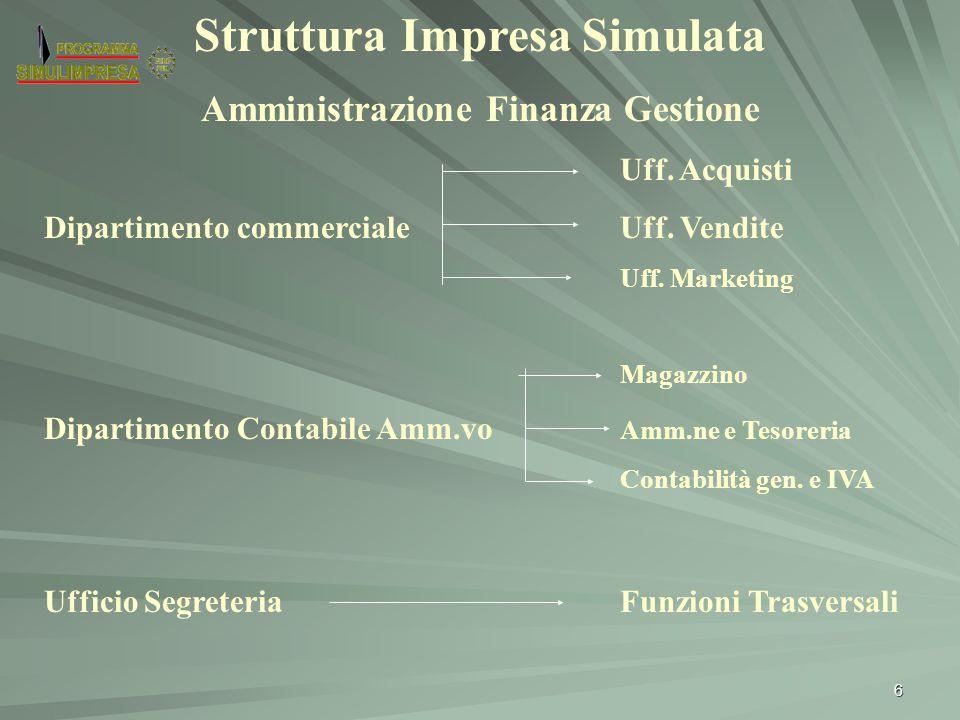Struttura Impresa Simulata Amministrazione Finanza Gestione