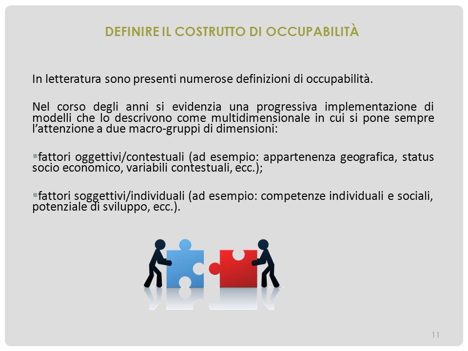 Definire il costrutto di Occupabilità