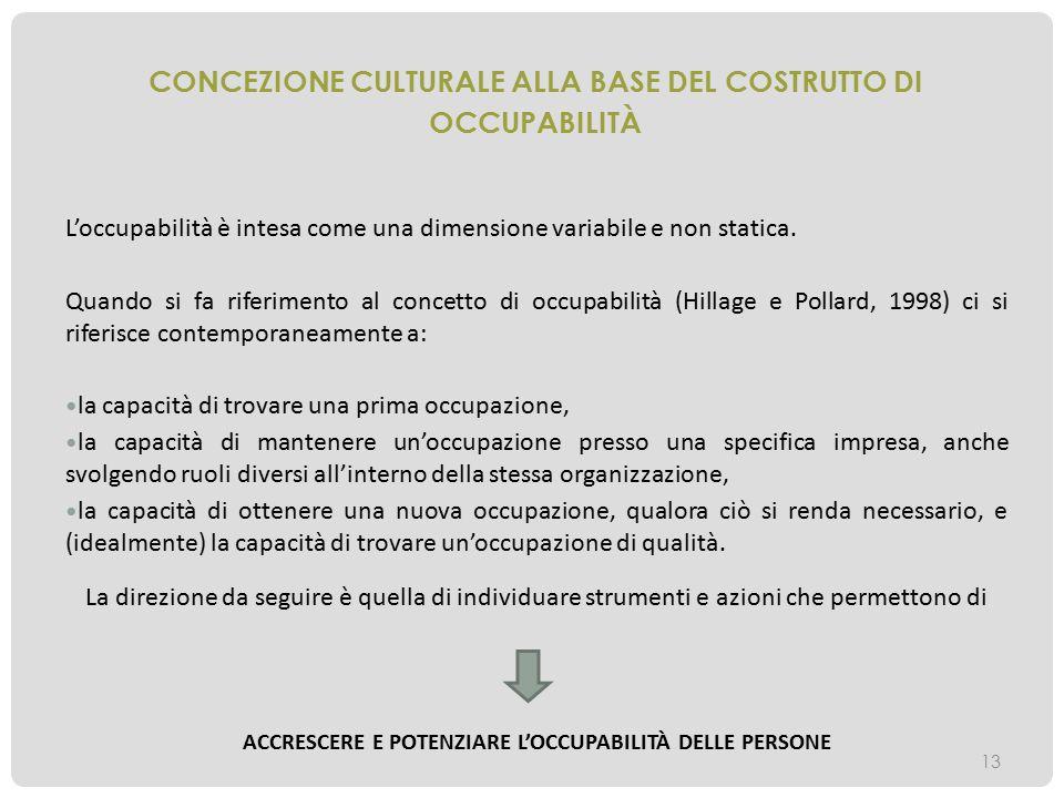 Concezione culturale alla base del costrutto di occupabilità