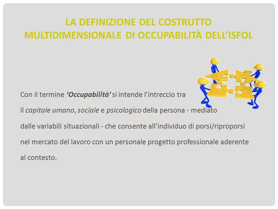 LA DEFINIZIONE DEL COSTRUTTO MULTIDIMENSIONALE DI OCCUPABILITÀ DELL'ISFOL