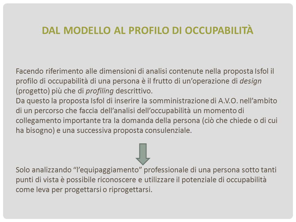 Dal modello al profilo di occupabilità