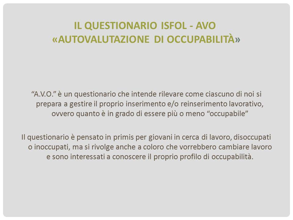 Il questionario Isfol - AVO «Autovalutazione di occupabilità»