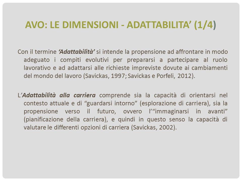 AVO: LE DIMENSIONI - ADATTABILITA' (1/4)