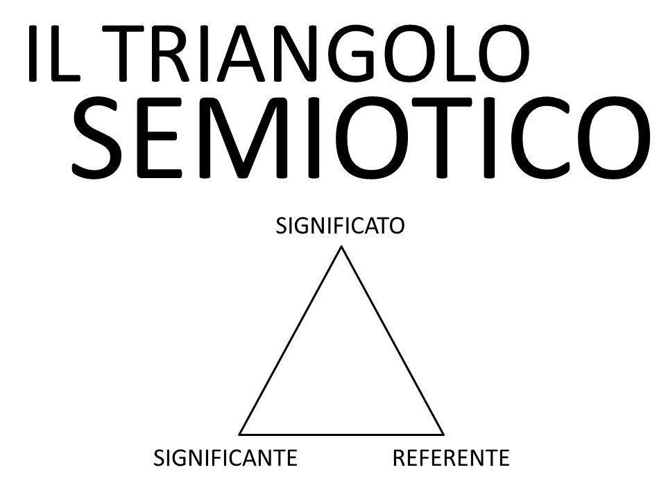IL TRIANGOLO SEMIOTICO SIGNIFICATO SIGNIFICANTE REFERENTE