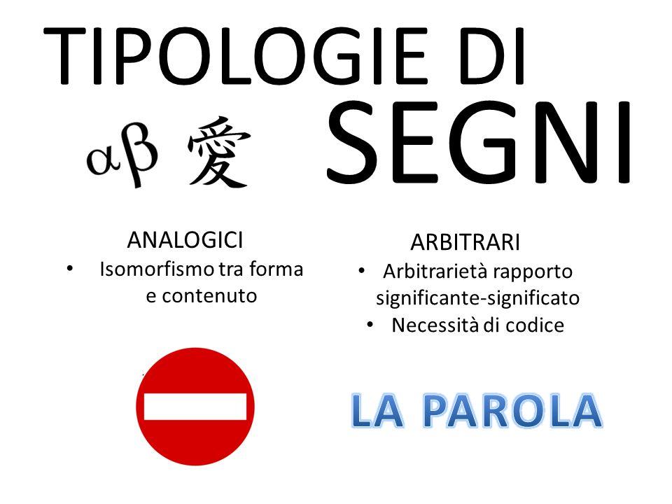 SEGNI TIPOLOGIE DI LA PAROLA ANALOGICI ARBITRARI