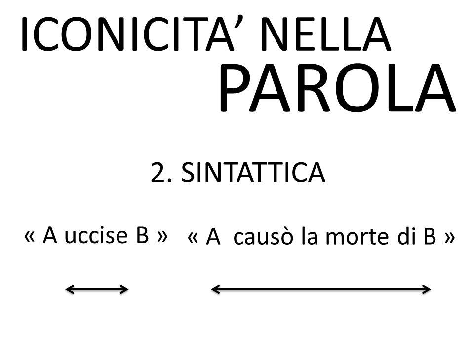 PAROLA ICONICITA' NELLA 2. SINTATTICA « A uccise B »