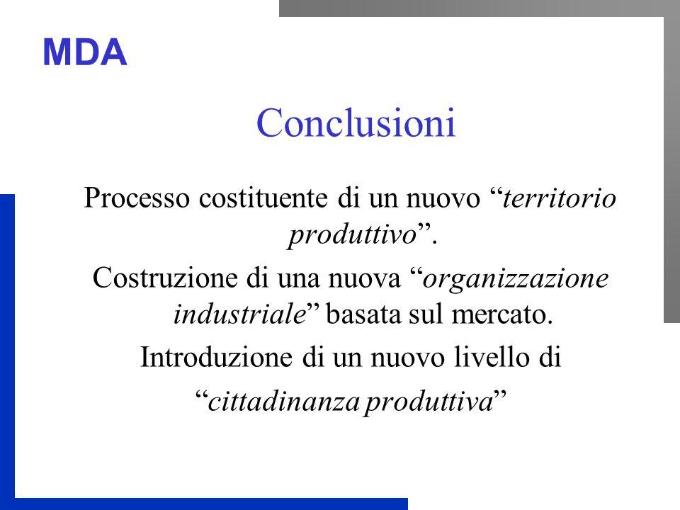 Conclusioni Processo costituente di un nuovo territorio produttivo .