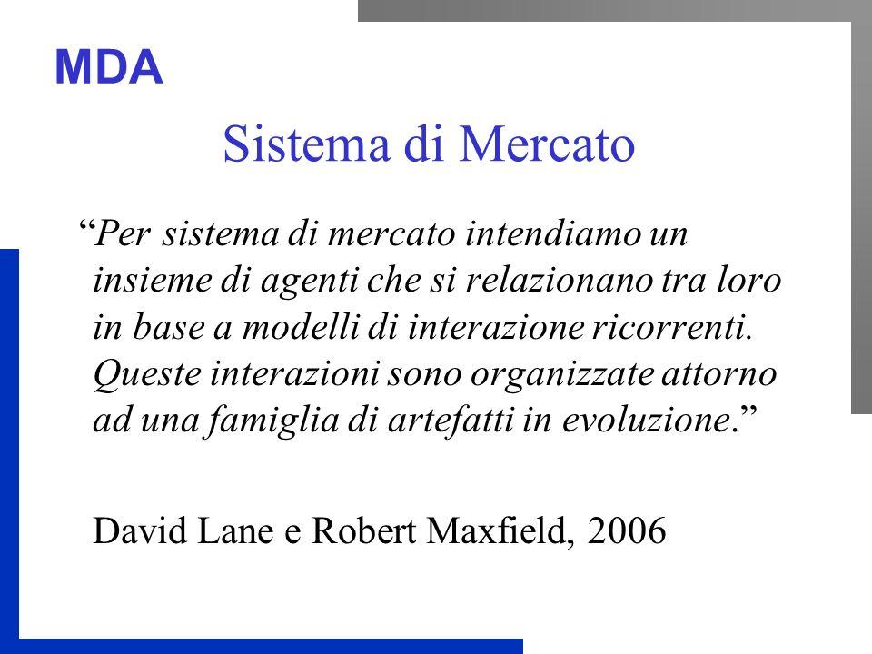 Sistema di Mercato