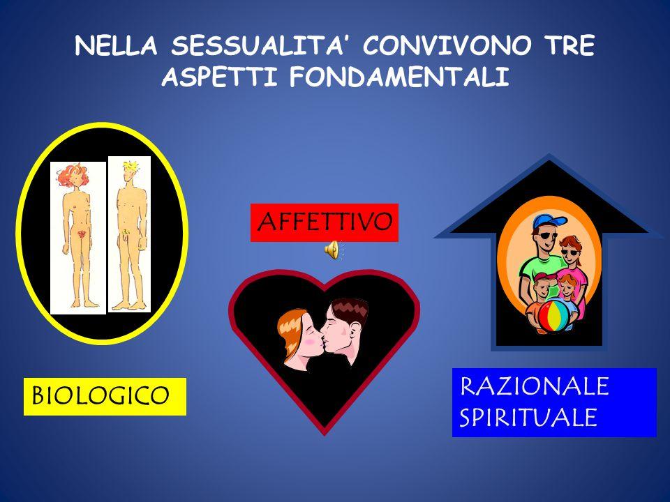 NELLA SESSUALITA' CONVIVONO TRE ASPETTI FONDAMENTALI