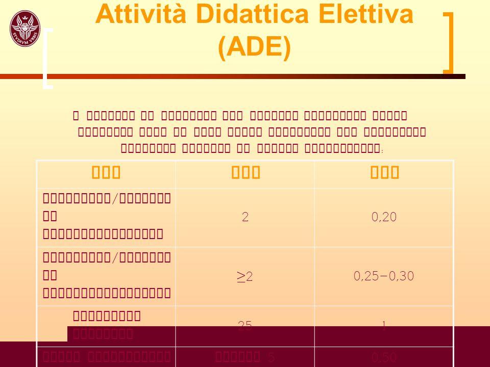 Attività Didattica Elettiva (ADE)