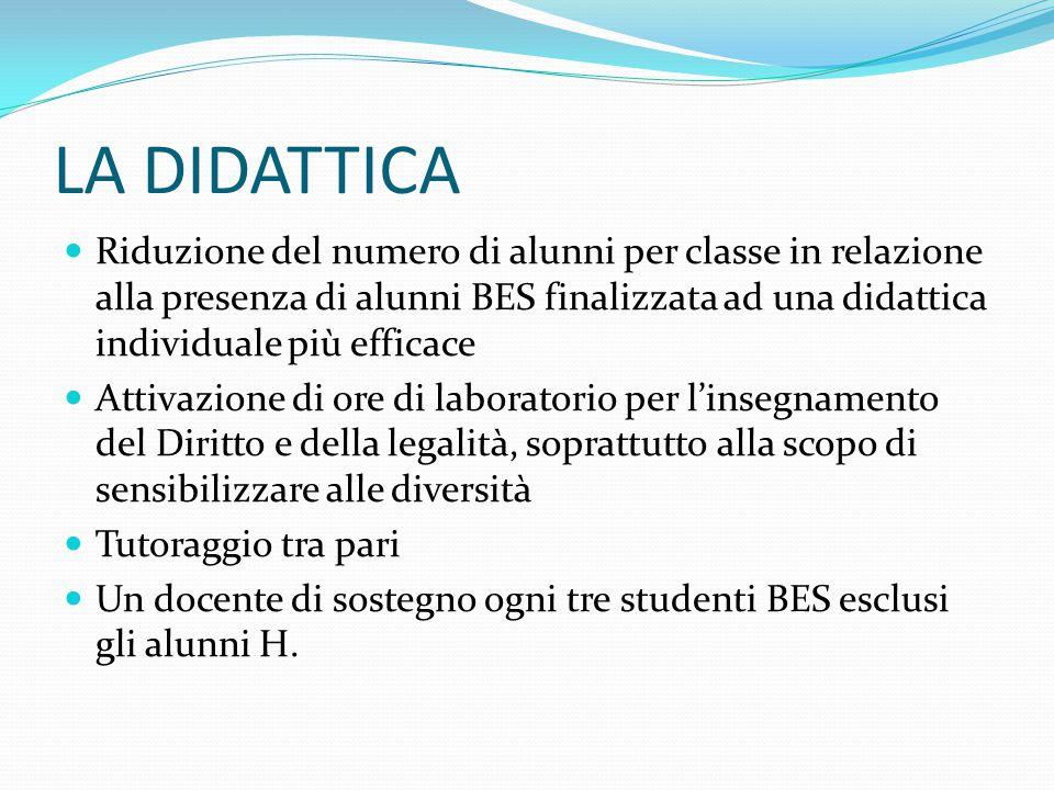 LA DIDATTICA Riduzione del numero di alunni per classe in relazione alla presenza di alunni BES finalizzata ad una didattica individuale più efficace.