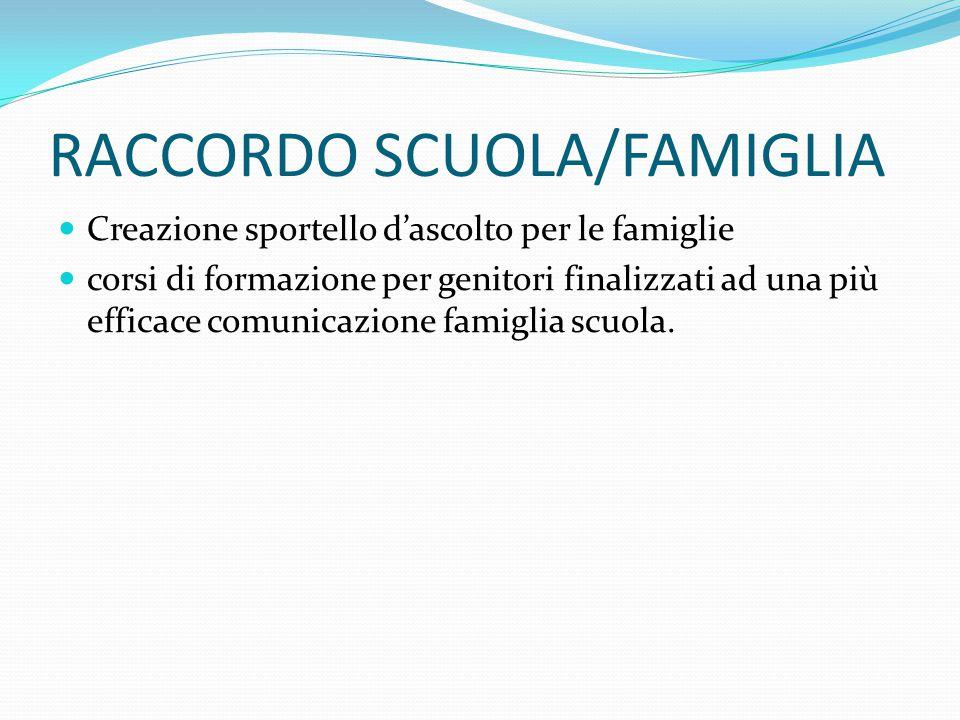 RACCORDO SCUOLA/FAMIGLIA