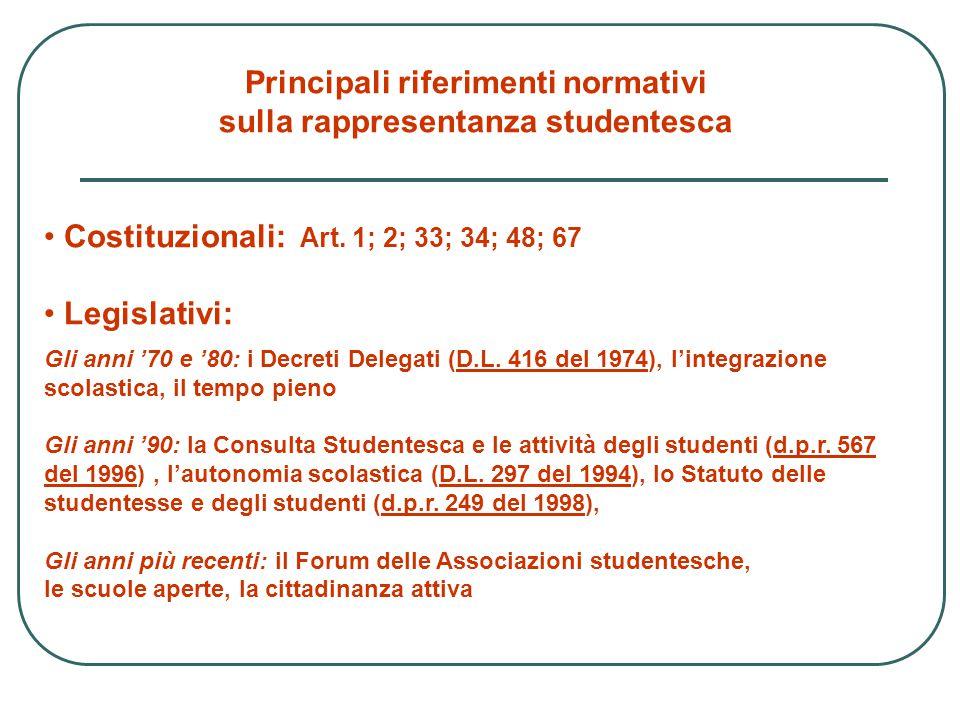 Principali riferimenti normativi sulla rappresentanza studentesca