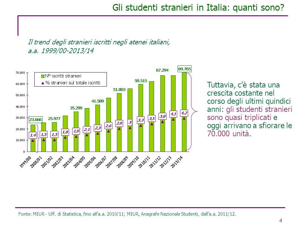 Gli studenti stranieri in Italia: quanti sono