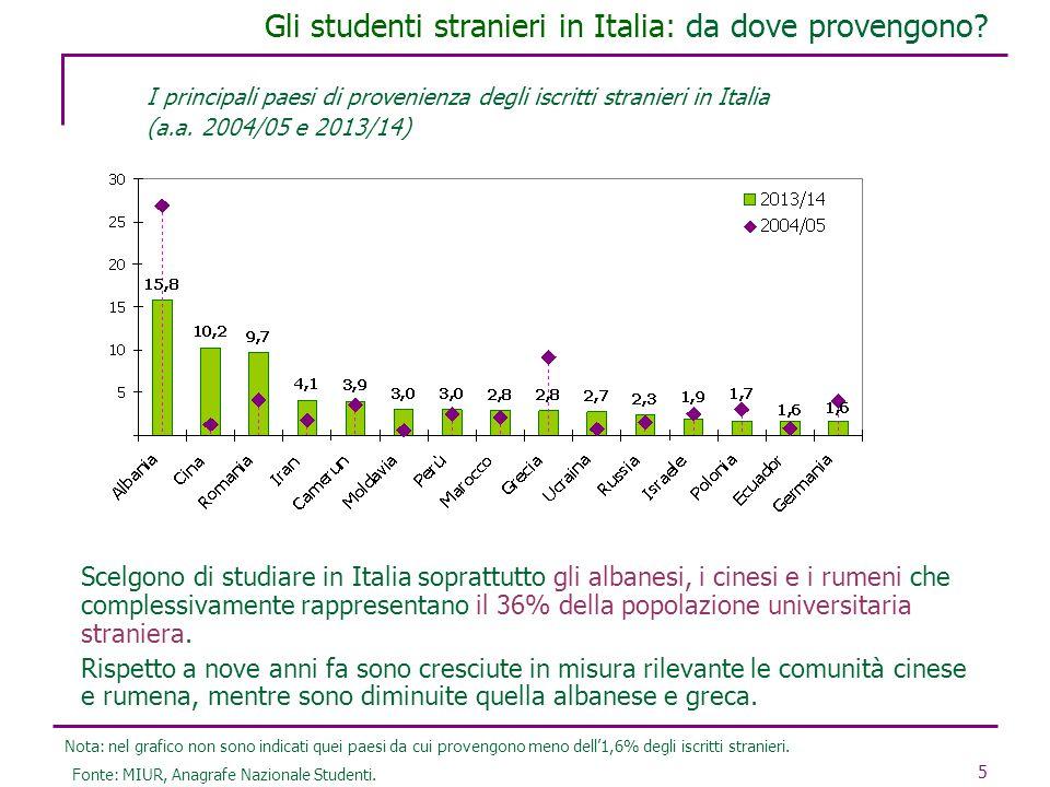 Gli studenti stranieri in Italia: da dove provengono