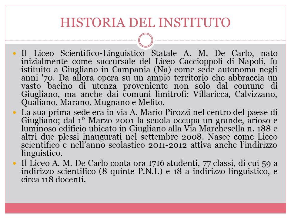 HISTORIA DEL INSTITUTO