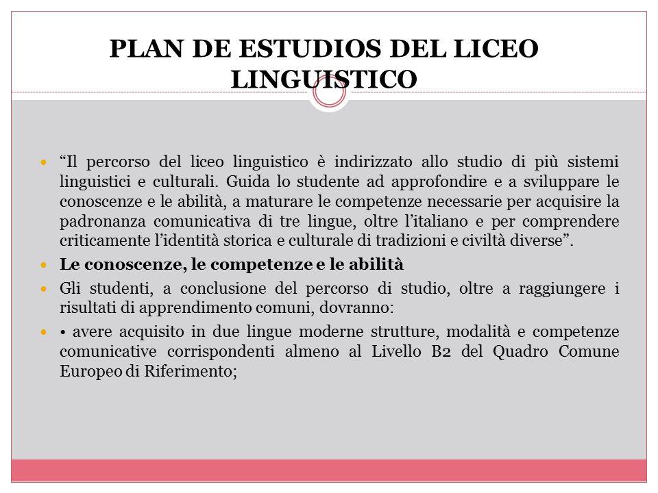 PLAN DE ESTUDIOS DEL LICEO LINGUISTICO