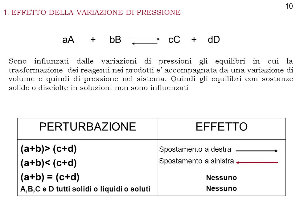 PERTURBAZIONE EFFETTO aA + bB cC + dD (a+b)> (c+d) (a+b)< (c+d)