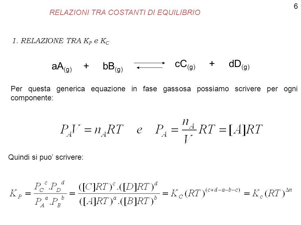 cC(g) + dD(g) aA(g) + bB(g) 6 RELAZIONI TRA COSTANTI DI EQUILIBRIO
