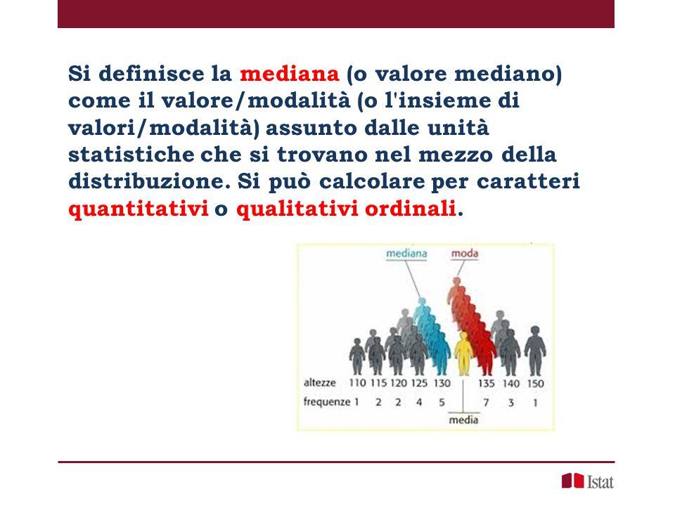 Si definisce la mediana (o valore mediano) come il valore/modalità (o l insieme di valori/modalità) assunto dalle unità statistiche che si trovano nel mezzo della distribuzione.