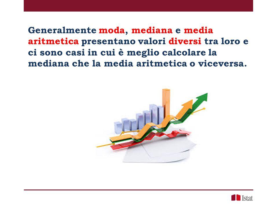 Generalmente moda, mediana e media aritmetica presentano valori diversi tra loro e ci sono casi in cui è meglio calcolare la mediana che la media aritmetica o viceversa.