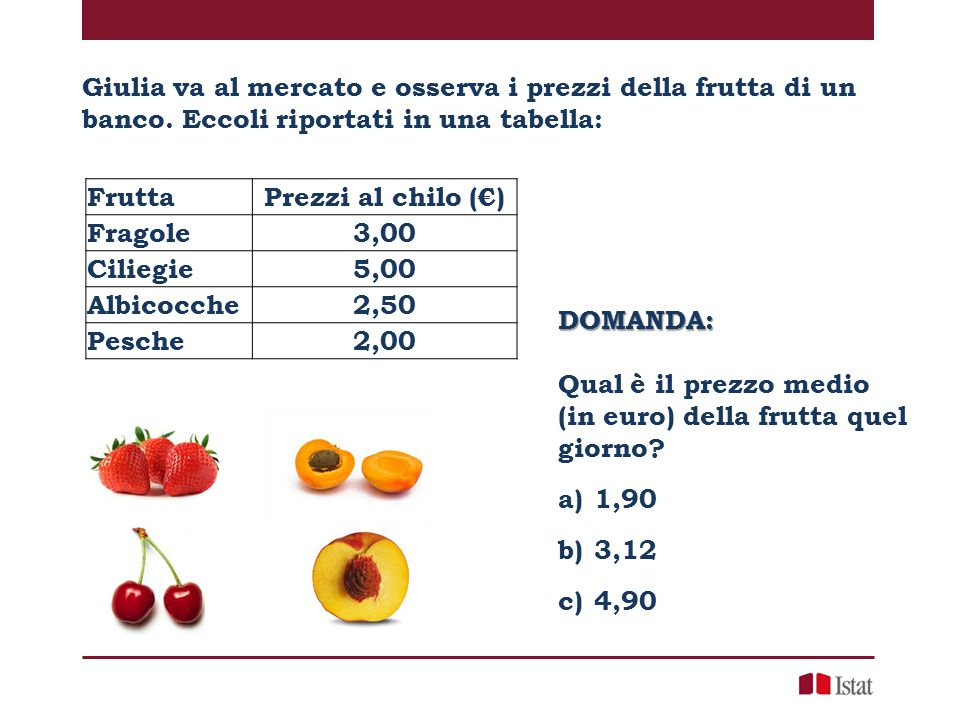 Giulia va al mercato e osserva i prezzi della frutta di un banco