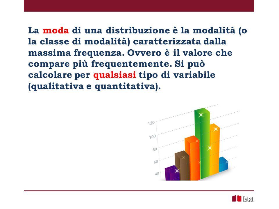 La moda di una distribuzione è la modalità (o la classe di modalità) caratterizzata dalla massima frequenza.