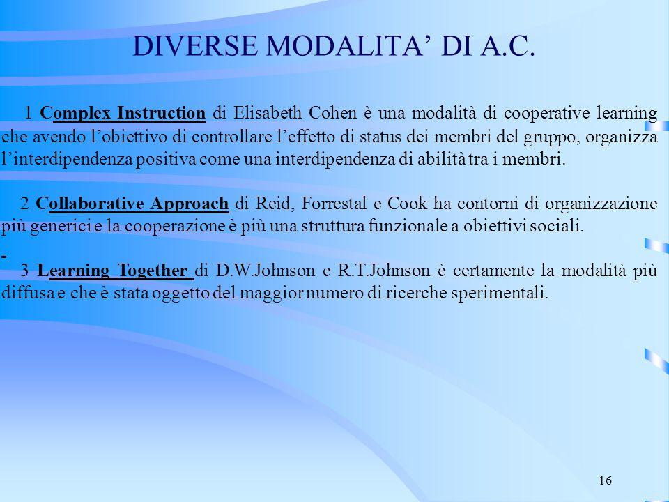 DIVERSE MODALITA' DI A.C.