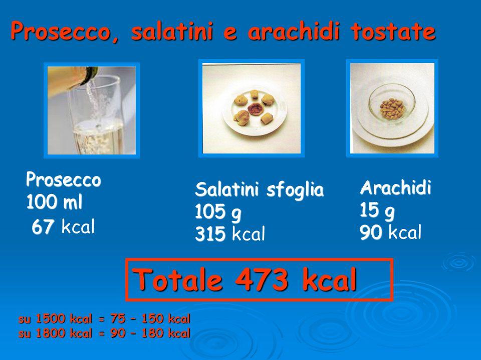 Totale 473 kcal Prosecco, salatini e arachidi tostate Prosecco 100 ml