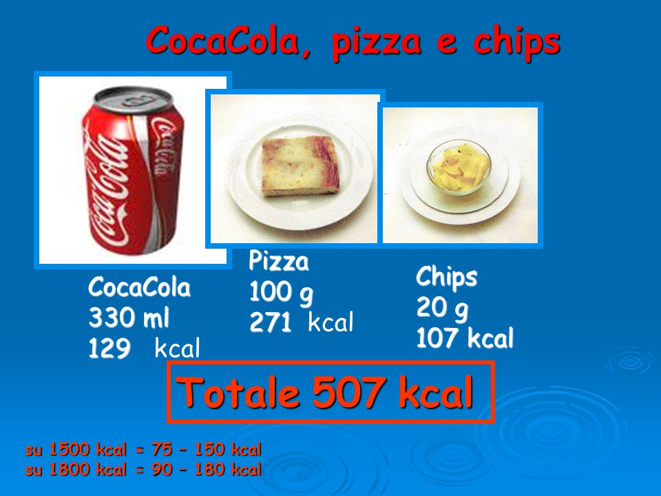 Totale 507 kcal CocaCola, pizza e chips Pizza 100 g 271 kcal Chips