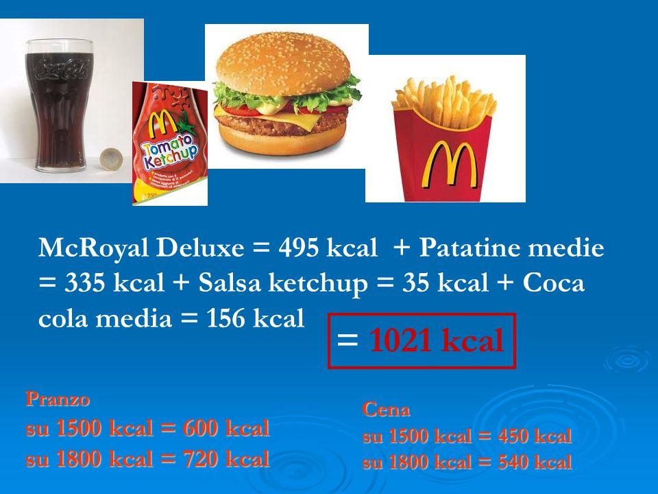 McRoyal Deluxe = 495 kcal + Patatine medie = 335 kcal + Salsa ketchup = 35 kcal + Coca cola media = 156 kcal