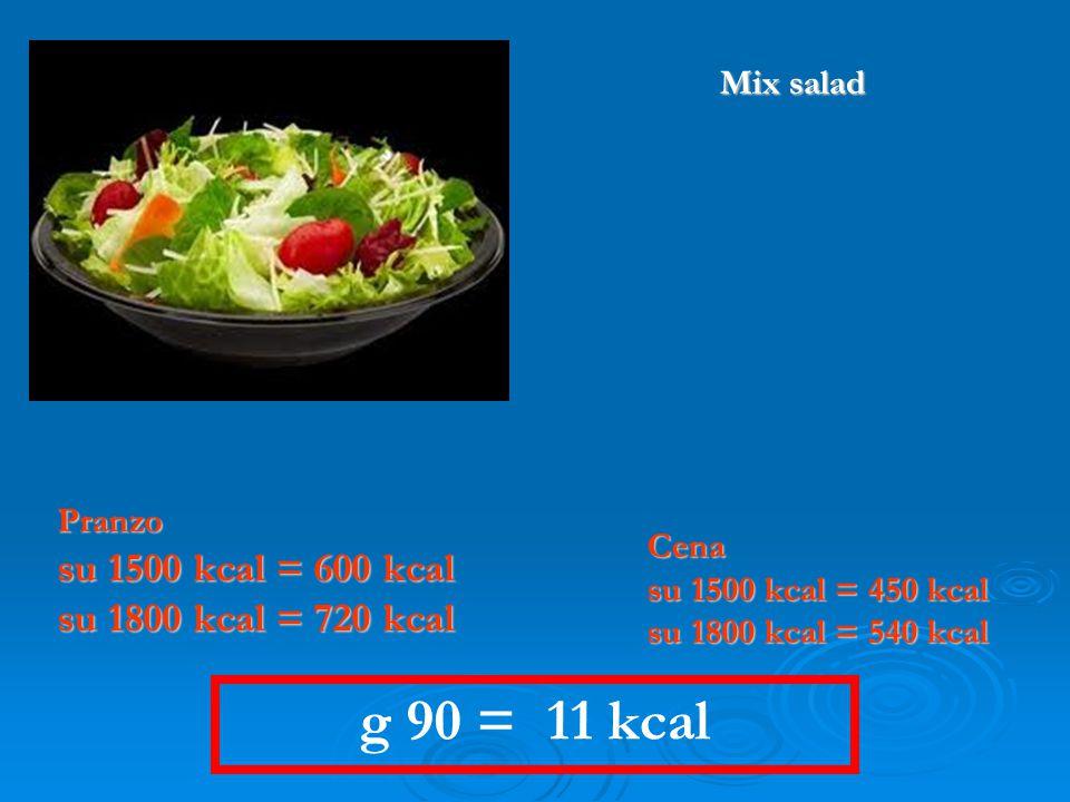 g 90 = 11 kcal su 1500 kcal = 600 kcal su 1800 kcal = 720 kcal
