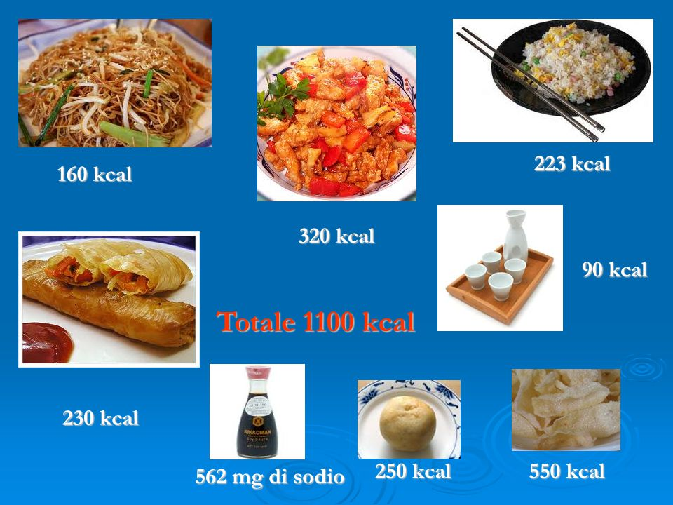 Totale 1100 kcal 223 kcal 160 kcal 320 kcal 90 kcal 230 kcal 250 kcal