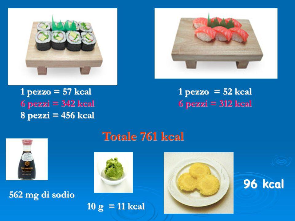 Totale 761 kcal 96 kcal 1 pezzo = 57 kcal 6 pezzi = 342 kcal