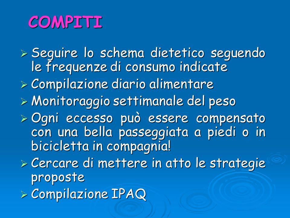 COMPITI Seguire lo schema dietetico seguendo le frequenze di consumo indicate. Compilazione diario alimentare.